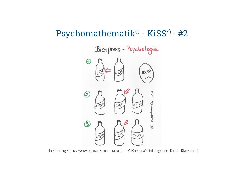 Psychomathematik